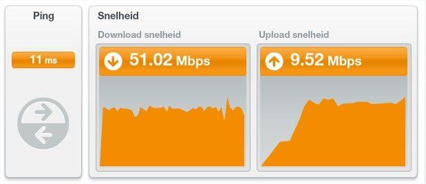 Snelheid draadloos Internet straalverbinding